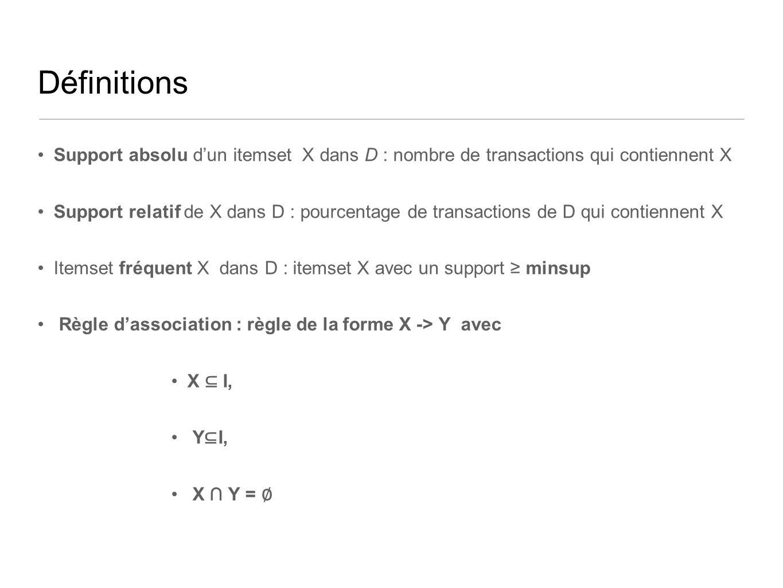 Définitions Support absolu dun itemset X dans D : nombre de transactions qui contiennent X Support relatif de X dans D : pourcentage de transactions de D qui contiennent X Itemset fréquent X dans D : itemset X avec un support minsup Règle dassociation : règle de la forme X -> Y avec X I, Y I, X Y =