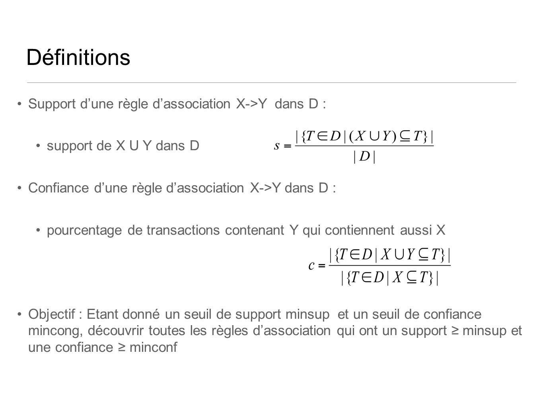 Définitions Support dune règle dassociation X->Y dans D : support de X U Y dans D Confiance dune règle dassociation X->Y dans D : pourcentage de transactions contenant Y qui contiennent aussi X Objectif : Etant donné un seuil de support minsup et un seuil de confiance mincong, découvrir toutes les règles dassociation qui ont un support minsup et une confiance minconf