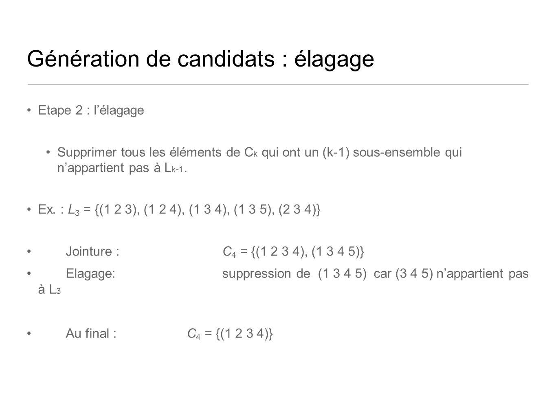 Génération de candidats : élagage Etape 2 : lélagage Supprimer tous les éléments de C k qui ont un (k-1) sous-ensemble qui nappartient pas à L k-1.