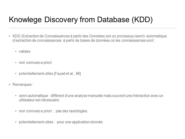 Knowlege Discovery from Database (KDD) KDD (Extraction de Connaissances à partir des Données) est un processus (semi)- automatique dextraction de connaissances à partir de bases de données où les connaissances sont : valides non connues a priori potentiellement utiles [Fayad et al., 96] Remarques : semi-automatique : différent dune analyse manuelle mais souvent une interaction avec un utilisateur est nécessaire non connues a priori : pas des tautologies.