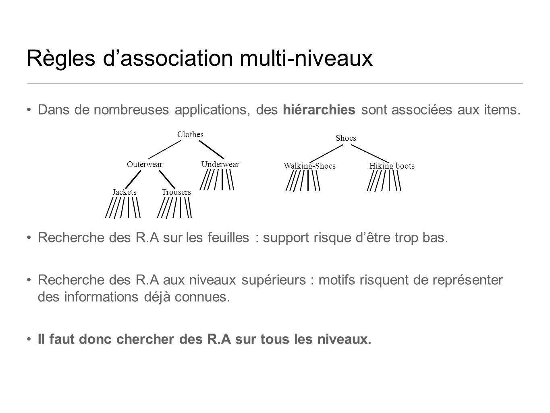 Règles dassociation multi-niveaux Dans de nombreuses applications, des hiérarchies sont associées aux items. Recherche des R.A sur les feuilles : supp