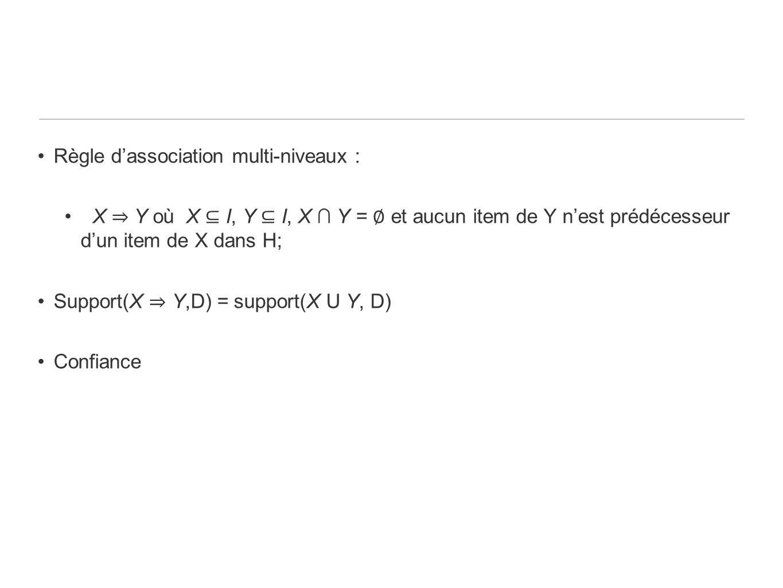 Règle dassociation multi-niveaux : X Y où X I, Y I, X Y = et aucun item de Y nest prédécesseur dun item de X dans H; Support(X Y,D) = support(X U Y, D) Confiance