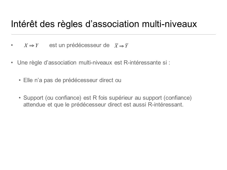 Intérêt des règles dassociation multi-niveaux est un prédécesseur de Une règle dassociation multi-niveaux est R-intéressante si : Elle na pas de prédé