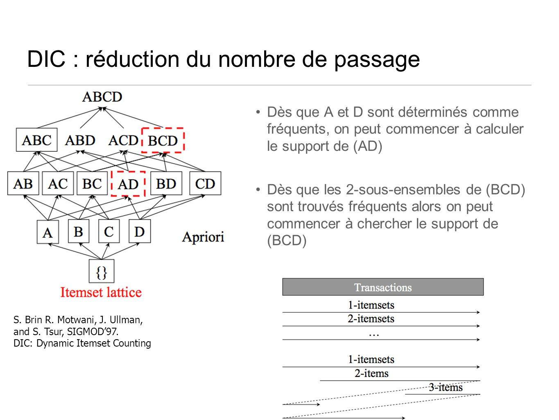 DIC : réduction du nombre de passage Dès que A et D sont déterminés comme fréquents, on peut commencer à calculer le support de (AD) Dès que les 2-sous-ensembles de (BCD) sont trouvés fréquents alors on peut commencer à chercher le support de (BCD) S.