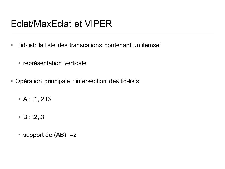 Eclat/MaxEclat et VIPER Tid-list: la liste des transcations contenant un itemset représentation verticale Opération principale : intersection des tid-lists A : t1,t2,t3 B ; t2,t3 support de (AB) =2