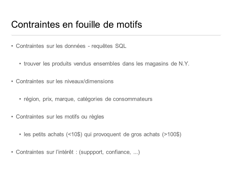 Contraintes en fouille de motifs Contraintes sur les données - requêtes SQL trouver les produits vendus ensembles dans les magasins de N.Y. Contrainte