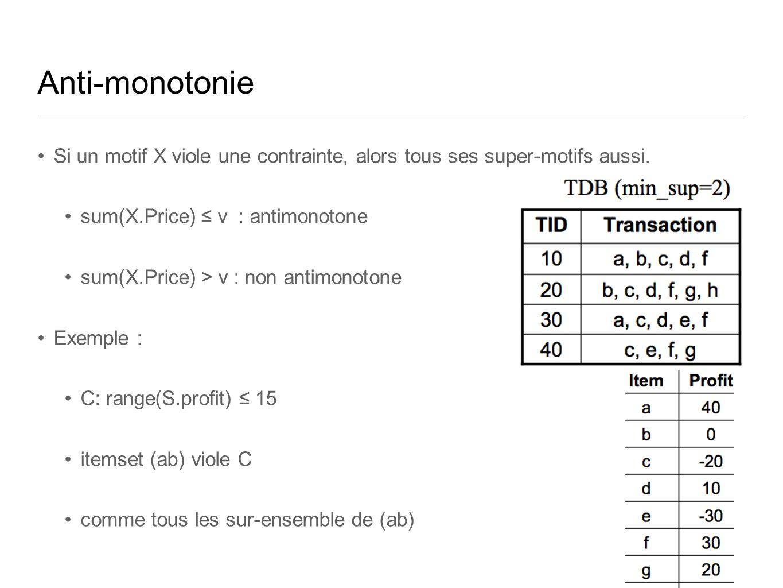 Anti-monotonie Si un motif X viole une contrainte, alors tous ses super-motifs aussi. sum(X.Price) v : antimonotone sum(X.Price) > v : non antimonoton