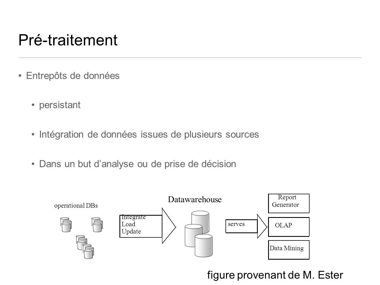Transformation Discrétisation des attributs numériques Indépendamment de la tâche de fouille de données Ex.