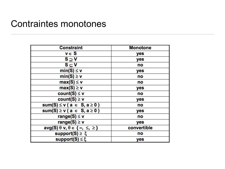 Contraintes monotones