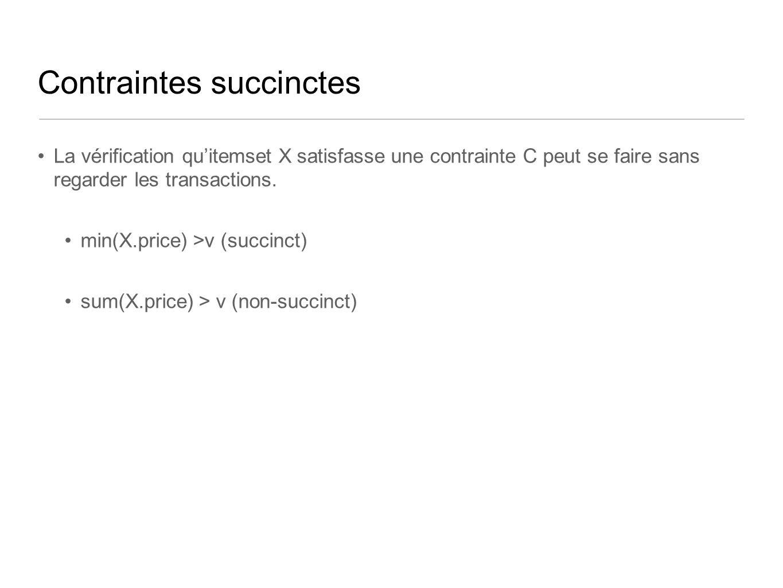 Contraintes succinctes La vérification quitemset X satisfasse une contrainte C peut se faire sans regarder les transactions. min(X.price) >v (succinct