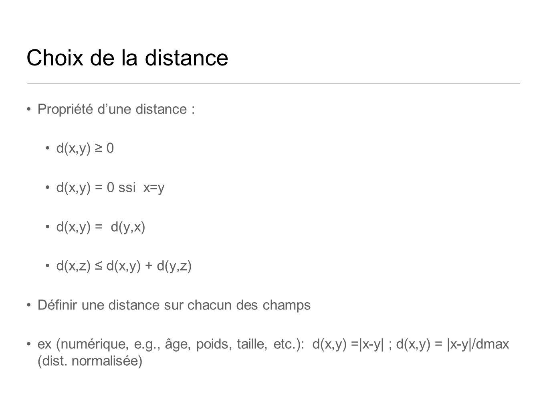 Choix de la distance Propriété dune distance : d(x,y) 0 d(x,y) = 0 ssi x=y d(x,y) = d(y,x) d(x,z) d(x,y) + d(y,z) Définir une distance sur chacun des champs ex (numérique, e.g., âge, poids, taille, etc.): d(x,y) =|x-y| ; d(x,y) = |x-y|/dmax (dist.