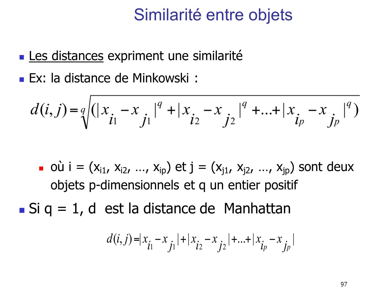 97 Similarité entre objets Les distances expriment une similarité Ex: la distance de Minkowski : où i = (x i1, x i2, …, x ip ) et j = (x j1, x j2, …, x jp ) sont deux objets p-dimensionnels et q un entier positif Si q = 1, d est la distance de Manhattan