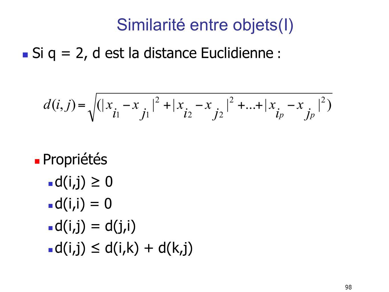 98 Similarité entre objets(I) Si q = 2, d est la distance Euclidienne : Propriétés d(i,j) 0 d(i,i) = 0 d(i,j) = d(j,i) d(i,j) d(i,k) + d(k,j)