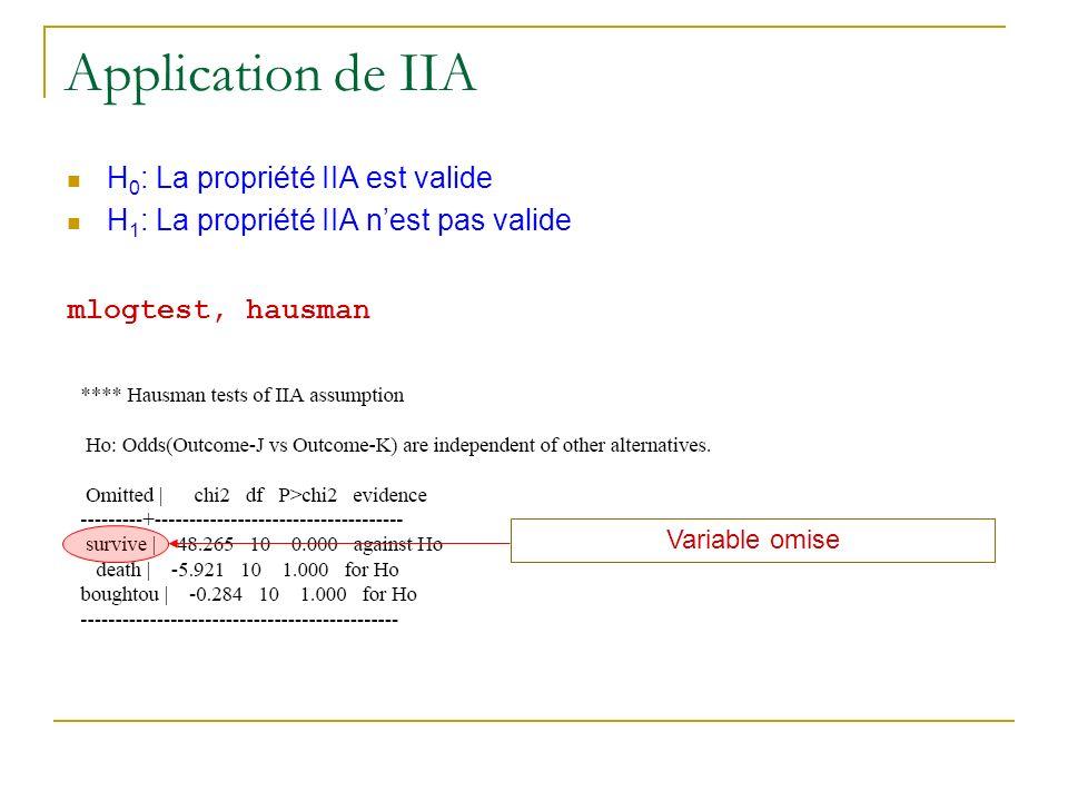 Application de IIA H 0 : La propriété IIA est valide H 1 : La propriété IIA nest pas valide mlogtest, hausman Variable omise