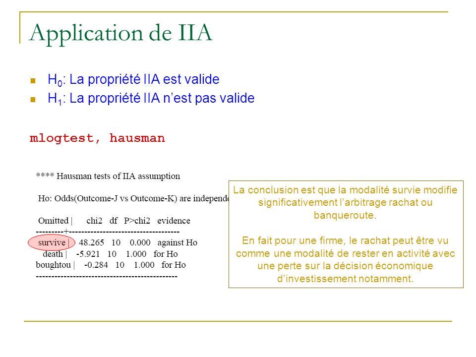 Application de IIA H 0 : La propriété IIA est valide H 1 : La propriété IIA nest pas valide mlogtest, hausman La conclusion est que la modalité survie