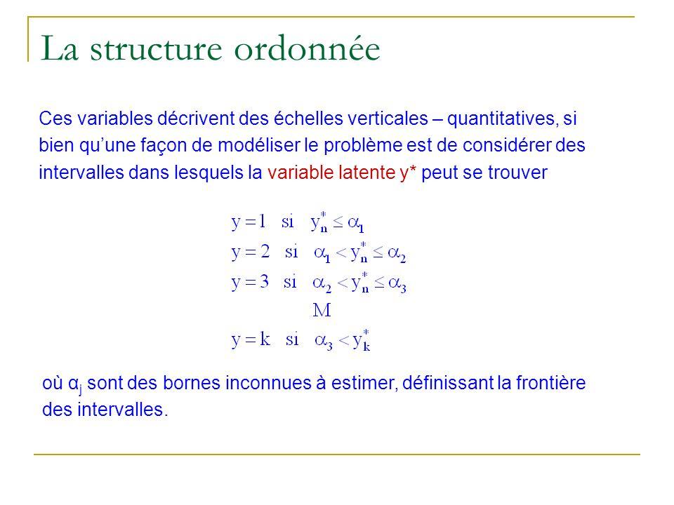 La structure ordonnée Ces variables décrivent des échelles verticales – quantitatives, si bien quune façon de modéliser le problème est de considérer