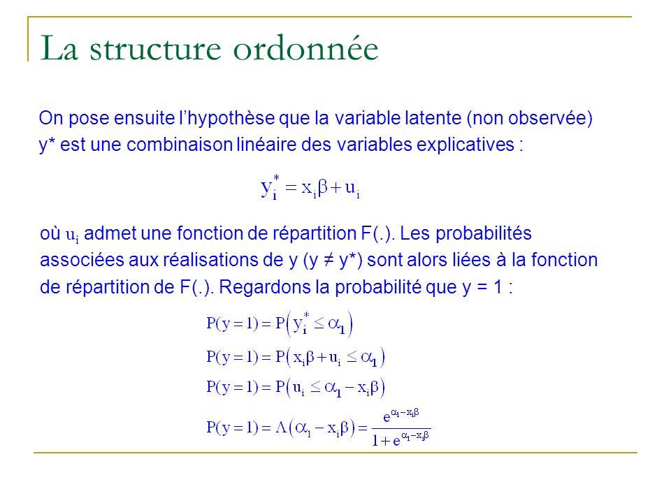 La structure ordonnée On pose ensuite lhypothèse que la variable latente (non observée) y* est une combinaison linéaire des variables explicatives : o