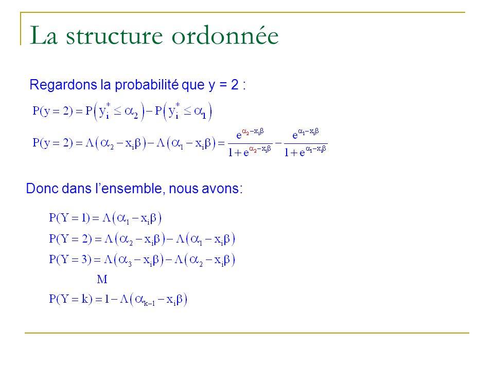 La structure ordonnée Regardons la probabilité que y = 2 : Donc dans lensemble, nous avons: