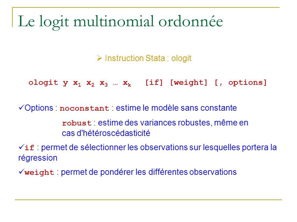 Le logit multinomial ordonnée Instruction Stata : ologit ologit y x 1 x 2 x 3 … x k [if] [weight] [, options] Options : noconstant : estime le modèle