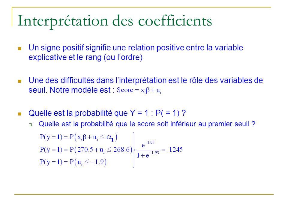 Interprétation des coefficients Un signe positif signifie une relation positive entre la variable explicative et le rang (ou lordre) Une des difficult