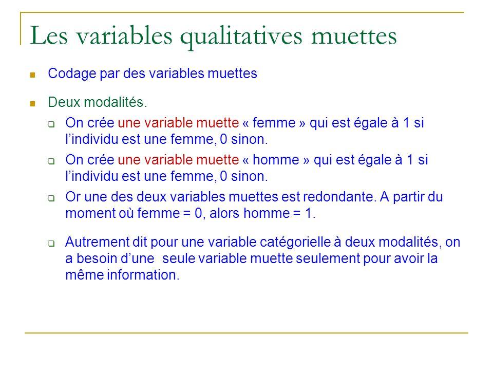 Les variables qualitatives muettes Codage par des variables muettes Deux modalités. On crée une variable muette « femme » qui est égale à 1 si lindivi