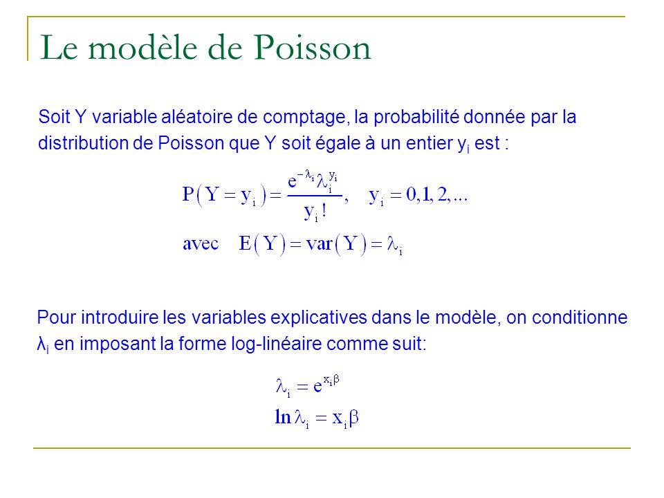Le modèle de Poisson Soit Y variable aléatoire de comptage, la probabilité donnée par la distribution de Poisson que Y soit égale à un entier y i est