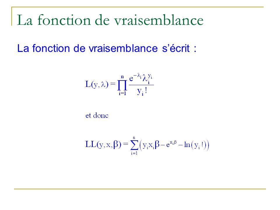 La fonction de vraisemblance sécrit : La fonction de vraisemblance