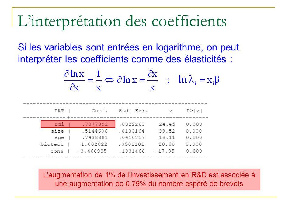 Linterprétation des coefficients Si les variables sont entrées en logarithme, on peut interpréter les coefficients comme des élasticités : Laugmentati