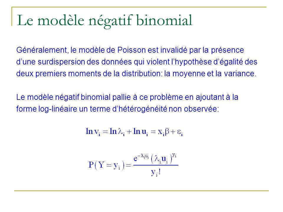 Le modèle négatif binomial Généralement, le modèle de Poisson est invalidé par la présence dune surdispersion des données qui violent lhypothèse dégal
