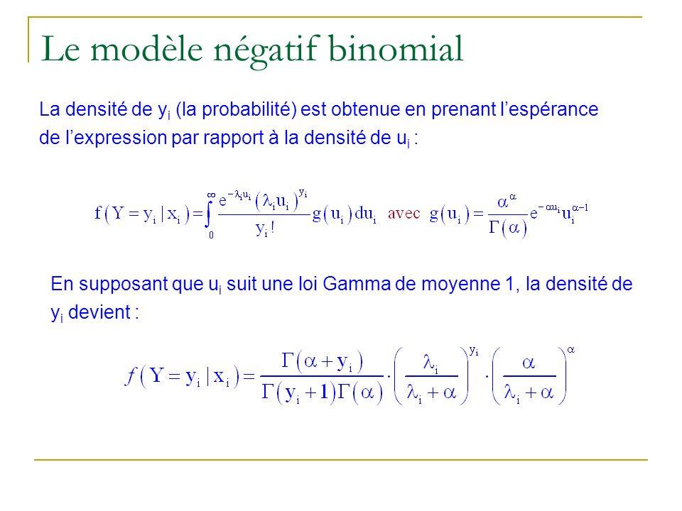 Le modèle négatif binomial La densité de y i (la probabilité) est obtenue en prenant lespérance de lexpression par rapport à la densité de u i : En su