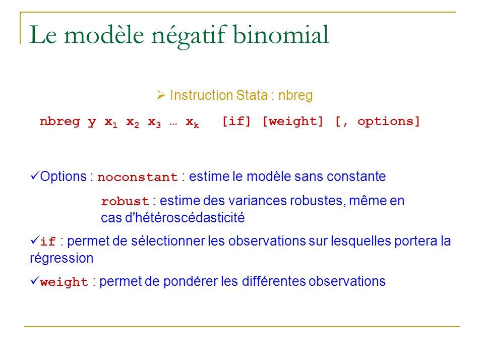 Le modèle négatif binomial Instruction Stata : nbreg nbreg y x 1 x 2 x 3 … x k [if] [weight] [, options] Options : noconstant : estime le modèle sans
