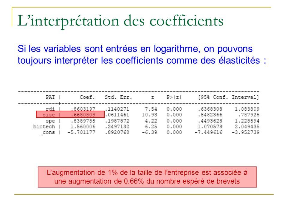 Linterprétation des coefficients Si les variables sont entrées en logarithme, on pouvons toujours interpréter les coefficients comme des élasticités :