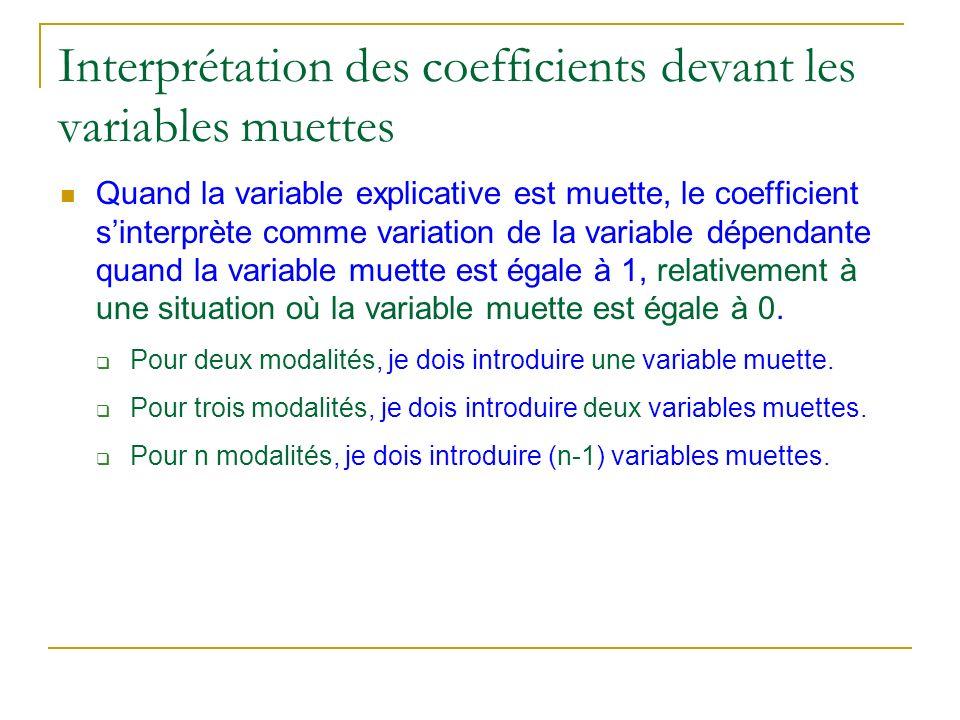 Interprétation des coefficients devant les variables muettes Quand la variable explicative est muette, le coefficient sinterprète comme variation de l