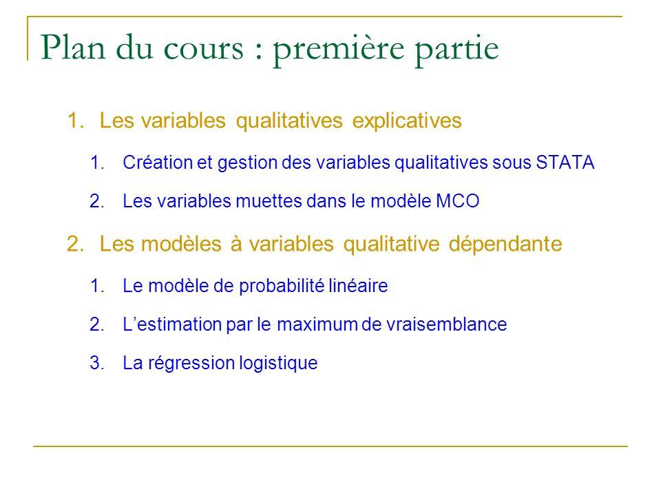 Plan du cours : première partie 1.Les variables qualitatives explicatives 1.Création et gestion des variables qualitatives sous STATA 2.Les variables