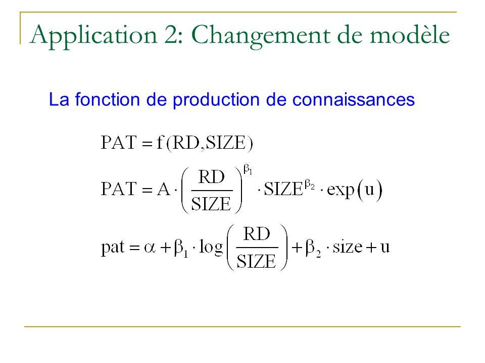 Application 2: Changement de modèle La fonction de production de connaissances