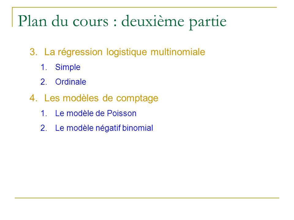 Plan du cours : deuxième partie 3.La régression logistique multinomiale 1.Simple 2.Ordinale 4.Les modèles de comptage 1.Le modèle de Poisson 2.Le modè