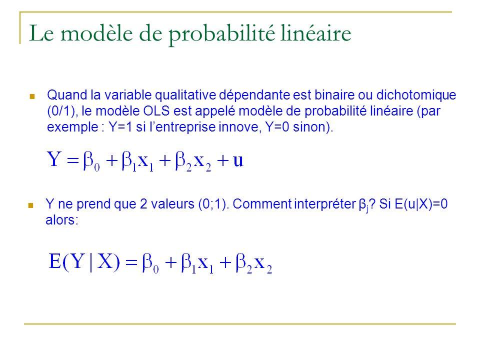 Quand la variable qualitative dépendante est binaire ou dichotomique (0/1), le modèle OLS est appelé modèle de probabilité linéaire (par exemple : Y=1