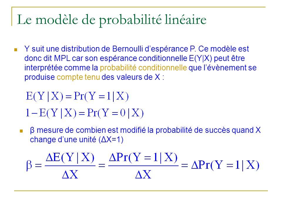 Le modèle de probabilité linéaire Y suit une distribution de Bernoulli despérance P. Ce modèle est donc dit MPL car son espérance conditionnelle E(Y|X