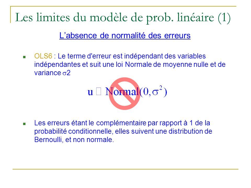 Les limites du modèle de prob. linéaire (1) Labsence de normalité des erreurs OLS6 : Le terme d'erreur est indépendant des variables indépendantes et