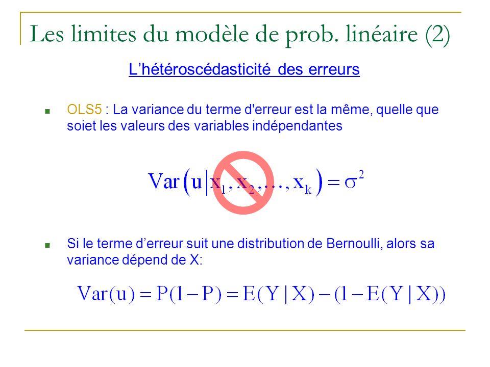 Les limites du modèle de prob. linéaire (2) Lhétéroscédasticité des erreurs OLS5 : La variance du terme d'erreur est la même, quelle que soiet les val