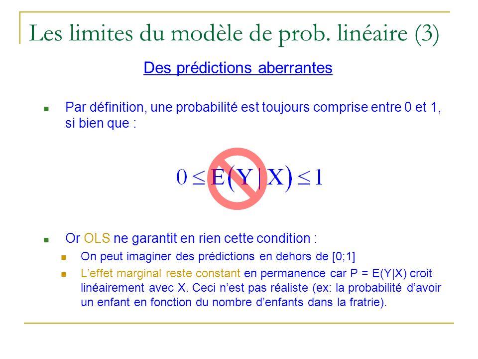 Les limites du modèle de prob. linéaire (3) Des prédictions aberrantes Par définition, une probabilité est toujours comprise entre 0 et 1, si bien que