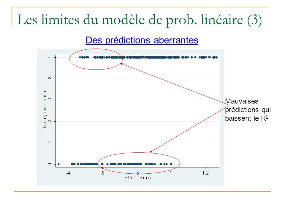 Les limites du modèle de prob. linéaire (3) Des prédictions aberrantes Mauvaises prédictions qui baissent le R 2