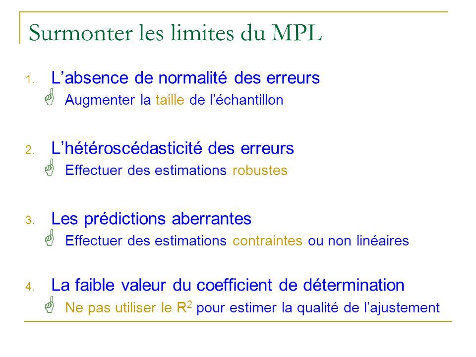 Surmonter les limites du MPL 1. Labsence de normalité des erreurs Augmenter la taille de léchantillon 2. Lhétéroscédasticité des erreurs Effectuer des