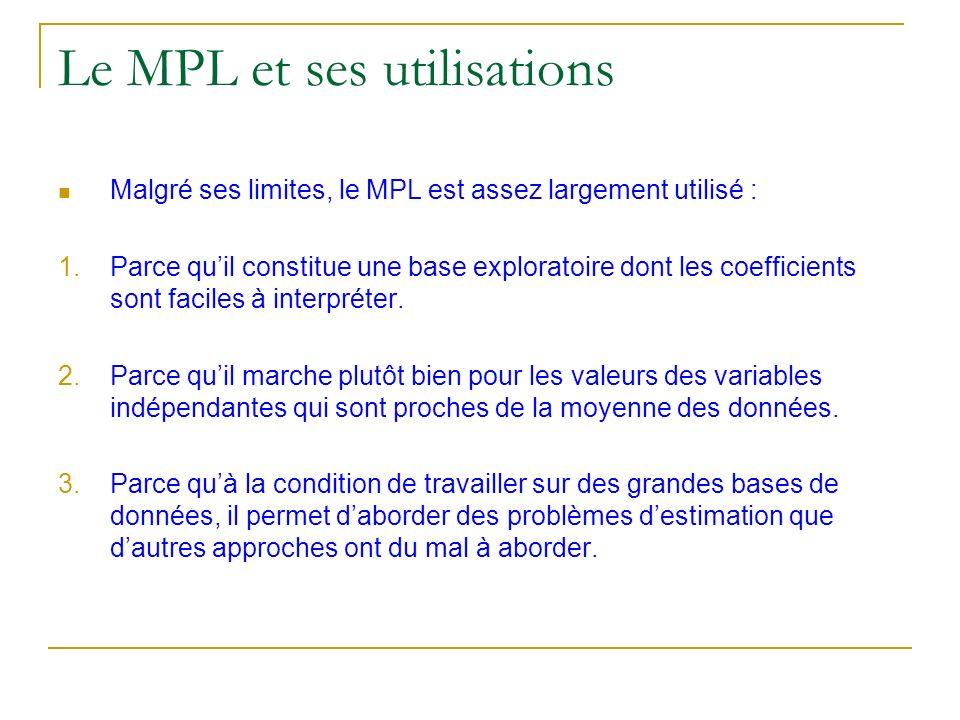 Le MPL et ses utilisations Malgré ses limites, le MPL est assez largement utilisé : 1.Parce quil constitue une base exploratoire dont les coefficients