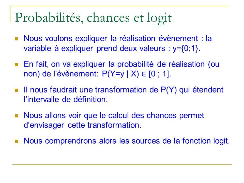 Probabilités, chances et logit Nous voulons expliquer la réalisation évènement : la variable à expliquer prend deux valeurs : y={0;1}. En fait, on va