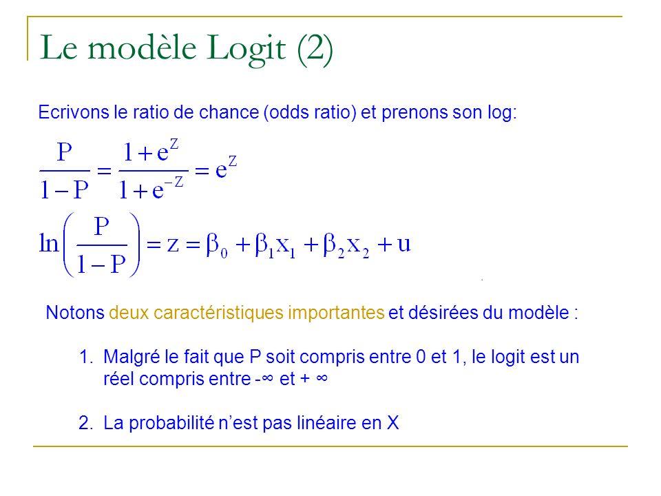Le modèle Logit (2) Ecrivons le ratio de chance (odds ratio) et prenons son log: Notons deux caractéristiques importantes et désirées du modèle : 1.Ma