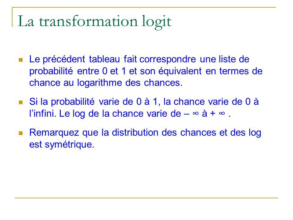 La transformation logit Le précédent tableau fait correspondre une liste de probabilité entre 0 et 1 et son équivalent en termes de chance au logarith