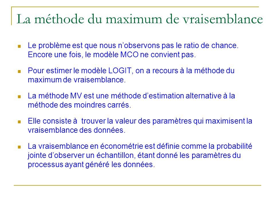 La méthode du maximum de vraisemblance Le problème est que nous nobservons pas le ratio de chance. Encore une fois, le modèle MCO ne convient pas. Pou