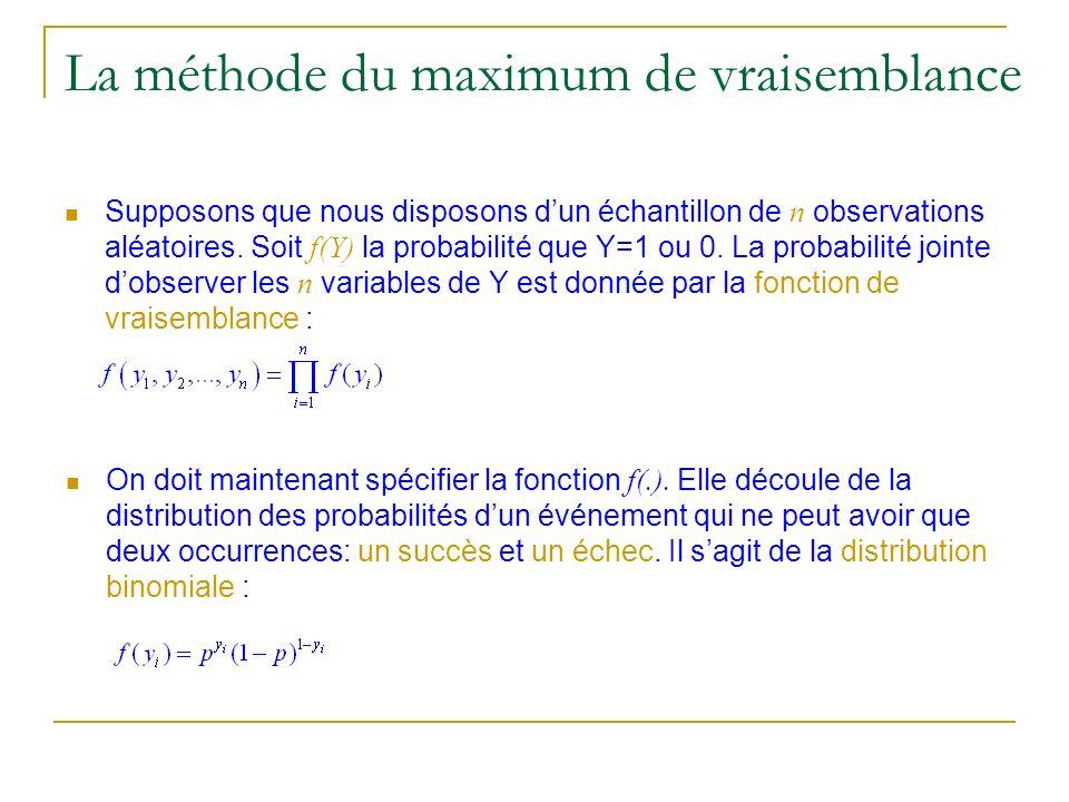 La méthode du maximum de vraisemblance Supposons que nous disposons dun échantillon de n observations aléatoires. Soit f(Y) la probabilité que Y=1 ou