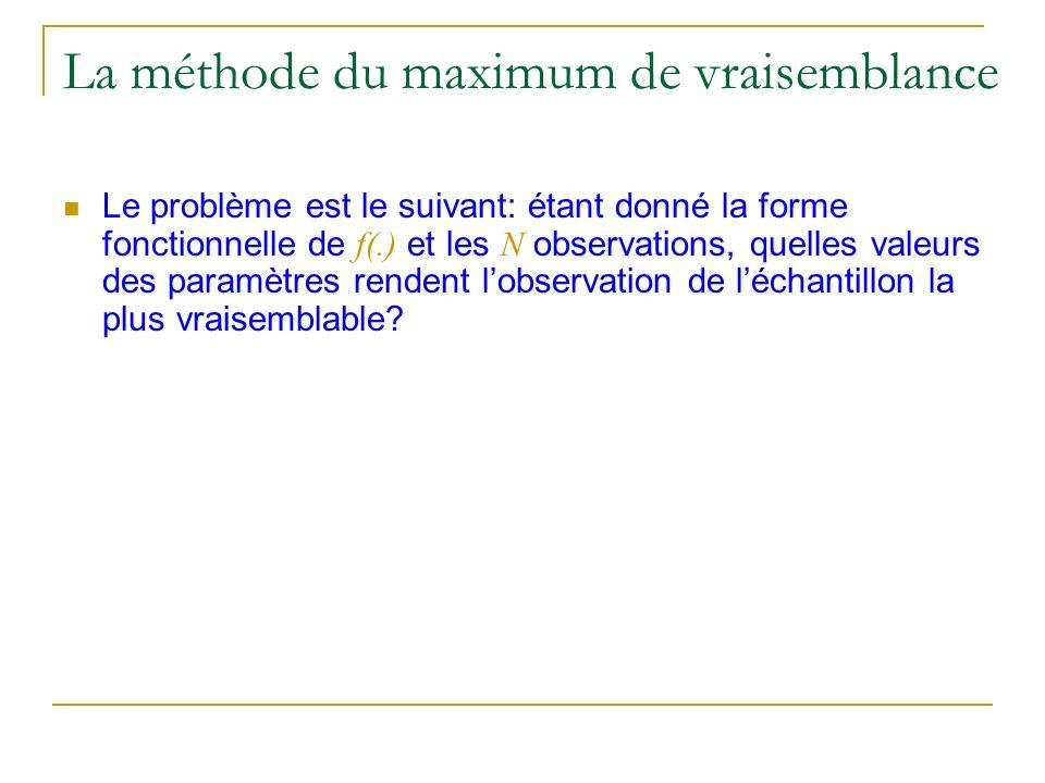 La méthode du maximum de vraisemblance Le problème est le suivant: étant donné la forme fonctionnelle de f(.) et les N observations, quelles valeurs d